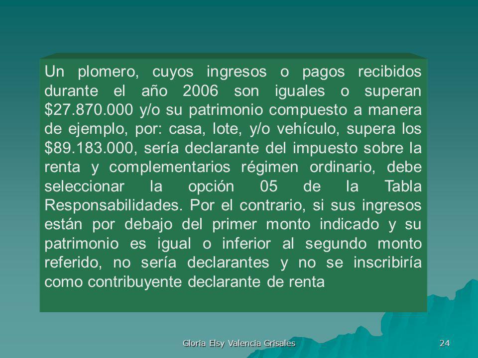 Gloria Elsy Valencia Grisales 24 Un plomero, cuyos ingresos o pagos recibidos durante el año 2006 son iguales o superan $27.870.000 y/o su patrimonio