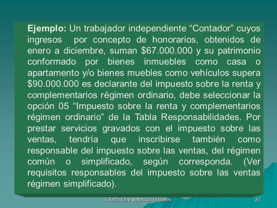 Gloria Elsy Valencia Grisales 27 Ejemplo: Un trabajador independiente Contador cuyos ingresos por concepto de honorarios, obtenidos de enero a diciemb