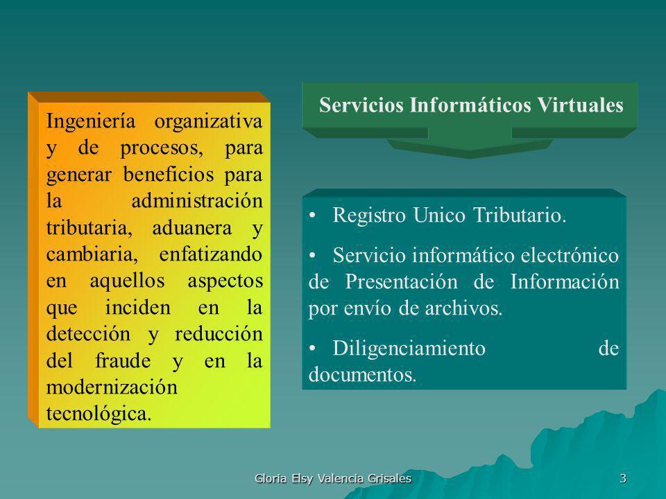 Gloria Elsy Valencia Grisales 3 Ingeniería organizativa y de procesos, para generar beneficios para la administración tributaria, aduanera y cambiaria