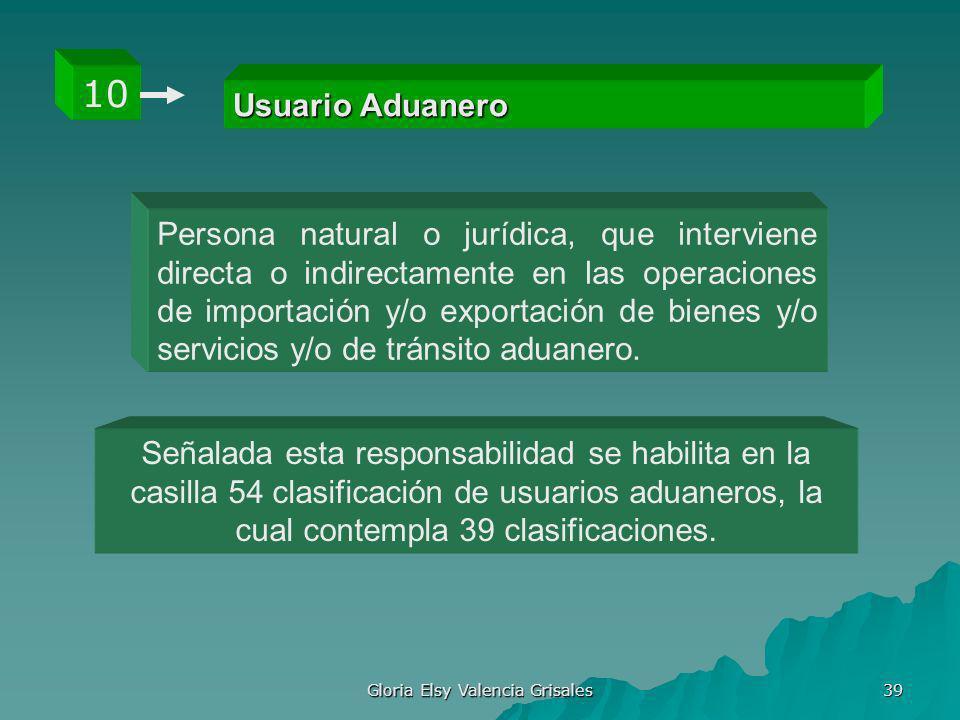 Gloria Elsy Valencia Grisales 39 Usuario Aduanero 10 Persona natural o jurídica, que interviene directa o indirectamente en las operaciones de importa