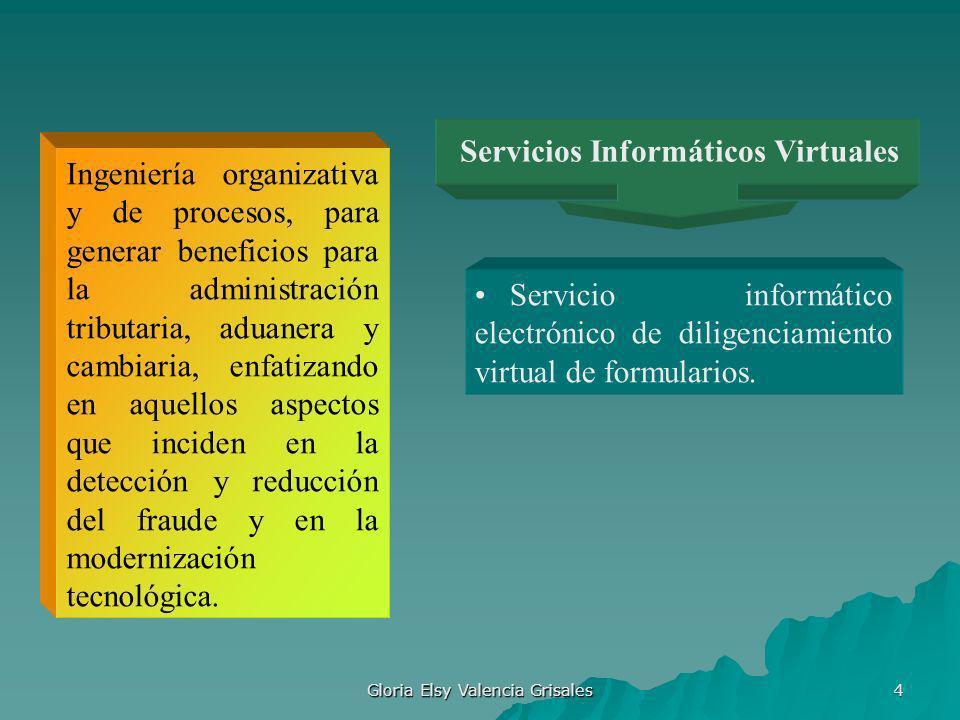 Gloria Elsy Valencia Grisales 4 Ingeniería organizativa y de procesos, para generar beneficios para la administración tributaria, aduanera y cambiaria