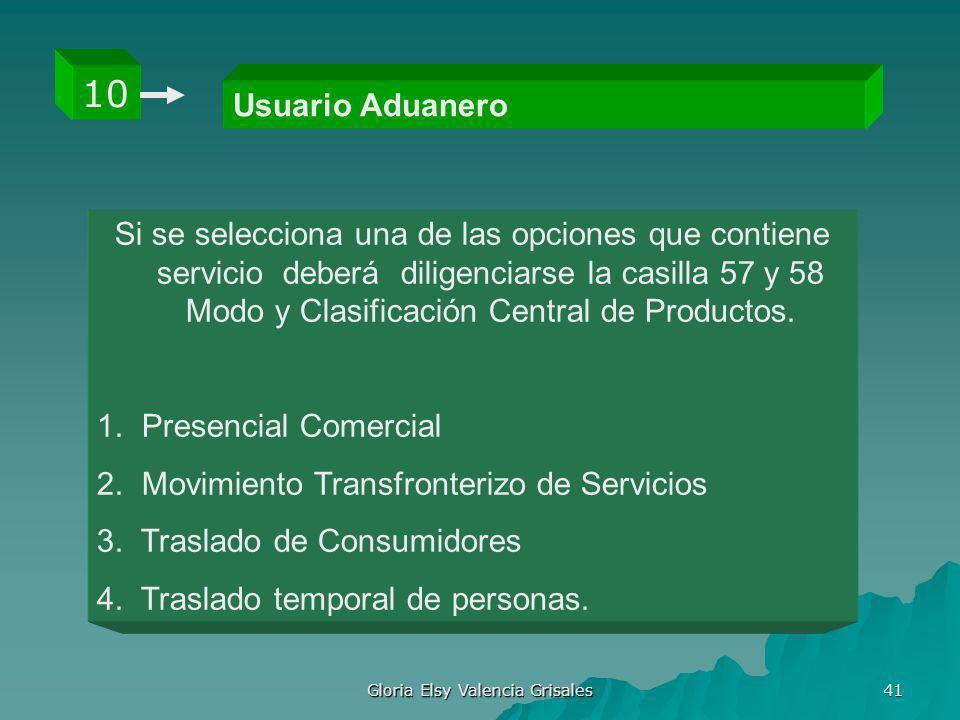 Gloria Elsy Valencia Grisales 41 Usuario Aduanero 10 Si se selecciona una de las opciones que contiene servicio deberá diligenciarse la casilla 57 y 5