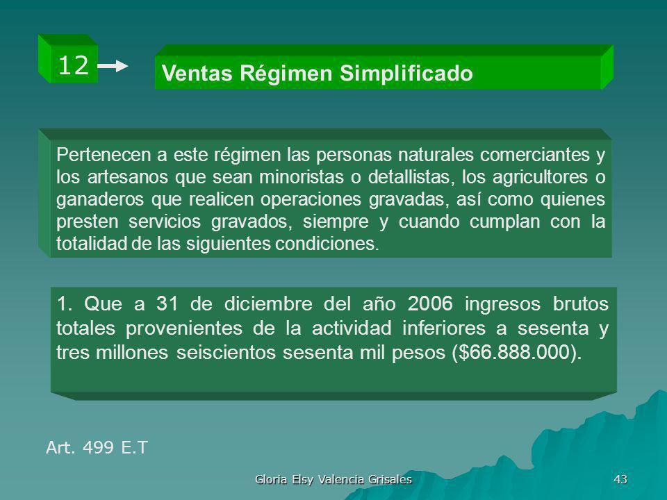Gloria Elsy Valencia Grisales 43 Ventas Régimen Simplificado 12 Pertenecen a este régimen las personas naturales comerciantes y los artesanos que sean
