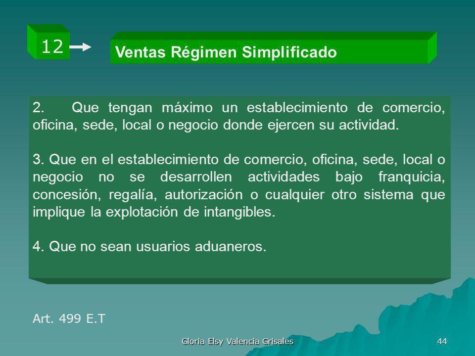 Gloria Elsy Valencia Grisales 44 Ventas Régimen Simplificado 12 Art. 499 E.T 2. Que tengan máximo un establecimiento de comercio, oficina, sede, local