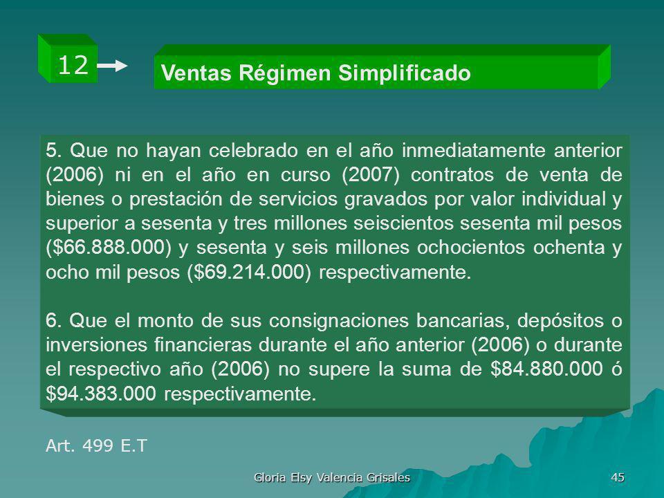 Gloria Elsy Valencia Grisales 45 Ventas Régimen Simplificado 12 Art. 499 E.T 5. Que no hayan celebrado en el año inmediatamente anterior (2006) ni en