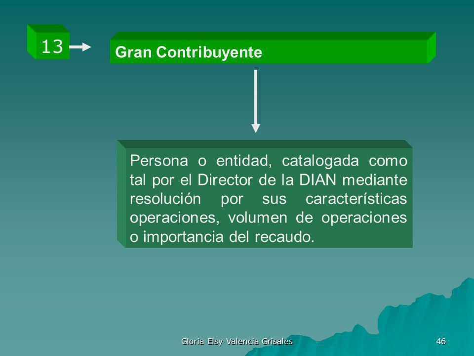 Gloria Elsy Valencia Grisales 46 Gran Contribuyente 13 Persona o entidad, catalogada como tal por el Director de la DIAN mediante resolución por sus c