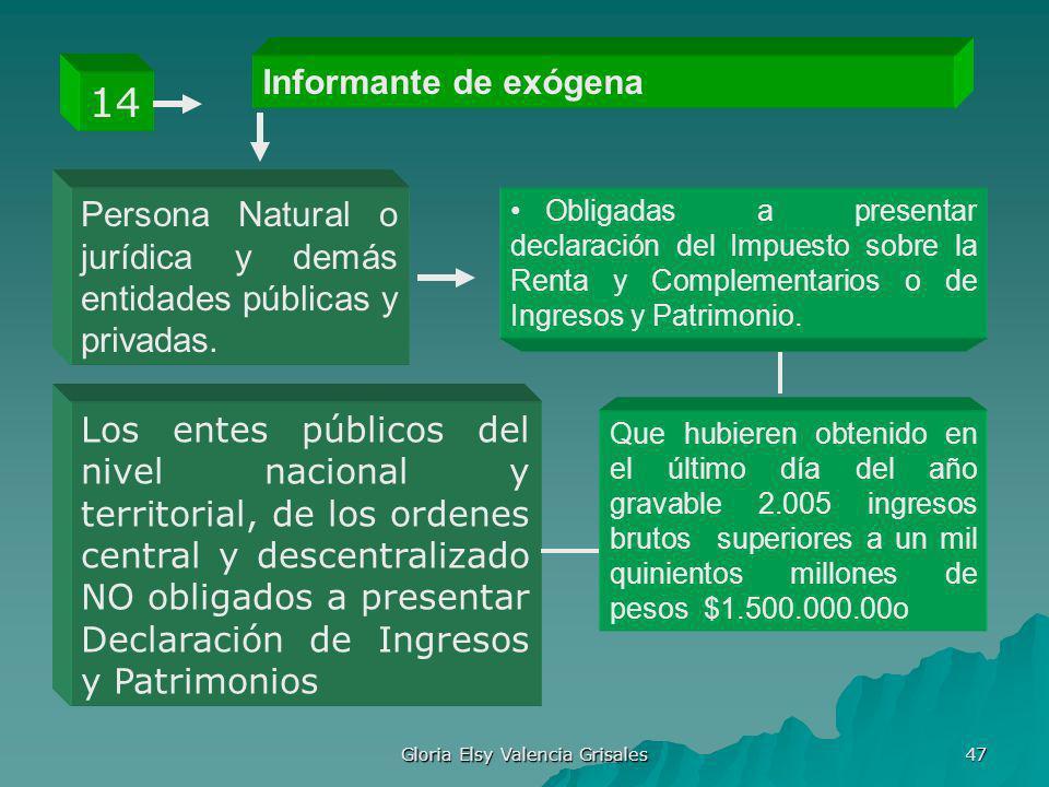 Gloria Elsy Valencia Grisales 47 Informante de exógena 14 Obligadas a presentar declaración del Impuesto sobre la Renta y Complementarios o de Ingreso