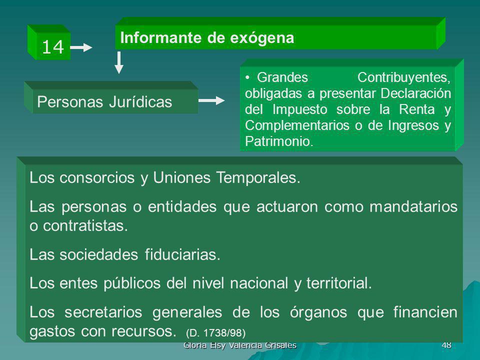 Gloria Elsy Valencia Grisales 48 Informante de exógena 14 Grandes Contribuyentes, obligadas a presentar Declaración del Impuesto sobre la Renta y Comp