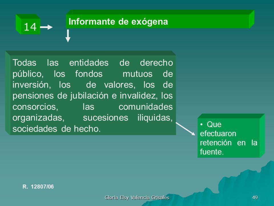 Gloria Elsy Valencia Grisales 49 Informante de exógena 14 R. 12807/06 Todas las entidades de derecho público, los fondos mutuos de inversión, los de v