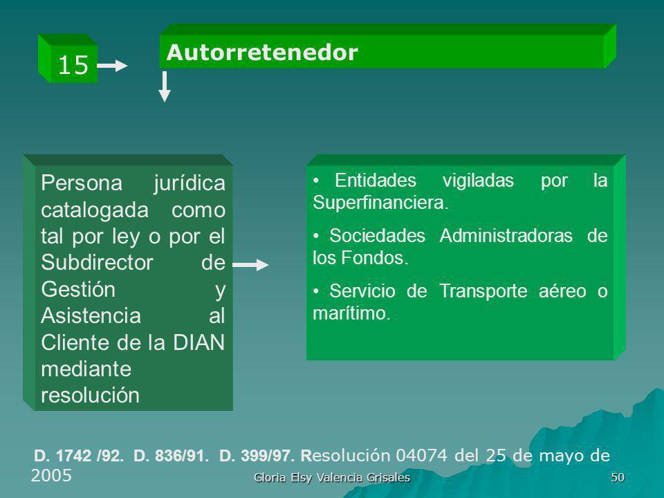 Gloria Elsy Valencia Grisales 50 Autorretenedor 15 Entidades vigiladas por la Superfinanciera. Sociedades Administradoras de los Fondos. Servicio de T