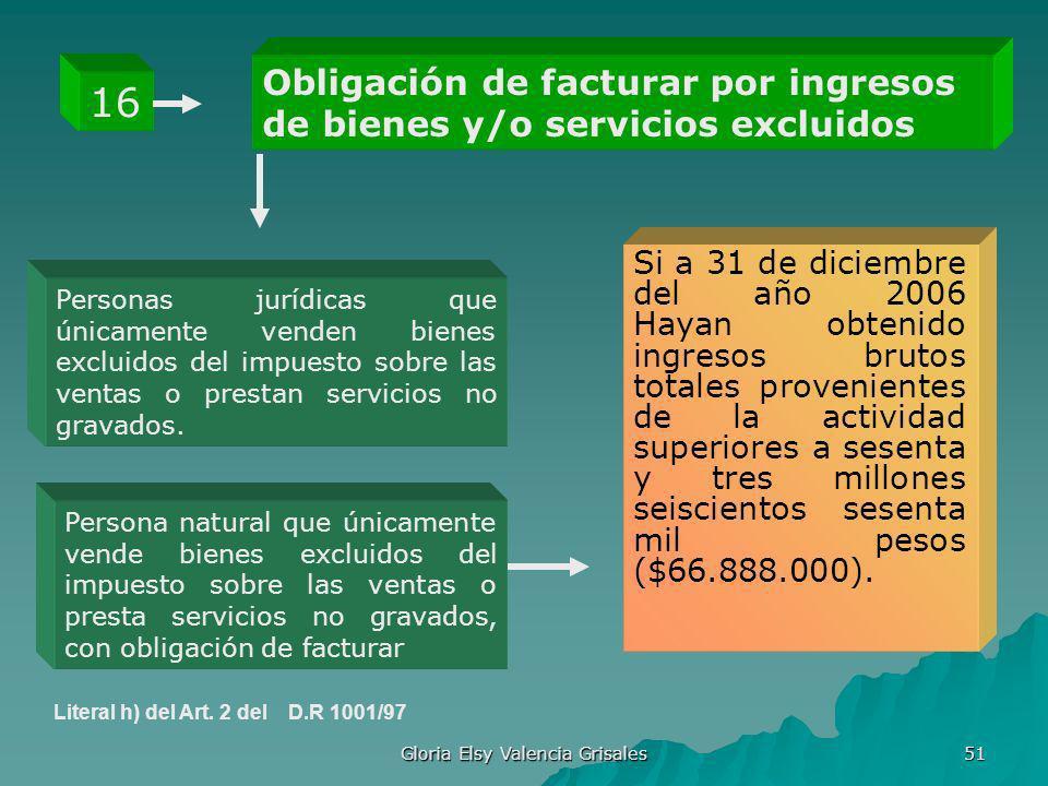 Gloria Elsy Valencia Grisales 51 Obligación de facturar por ingresos de bienes y/o servicios excluidos 16 Si a 31 de diciembre del año 2006 Hayan obte