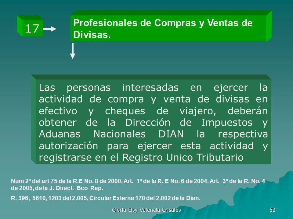 Gloria Elsy Valencia Grisales 52 Profesionales de Compras y Ventas de Divisas. 17 Num 2º del art 75 de la R.E No. 8 de 2000, Art. 1º de la R. E No. 6