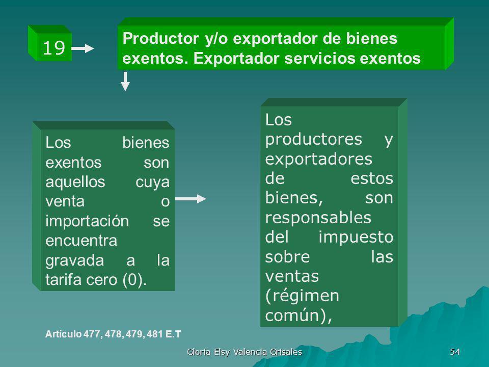 Gloria Elsy Valencia Grisales 54 Productor y/o exportador de bienes exentos. Exportador servicios exentos 19 Los productores y exportadores de estos b