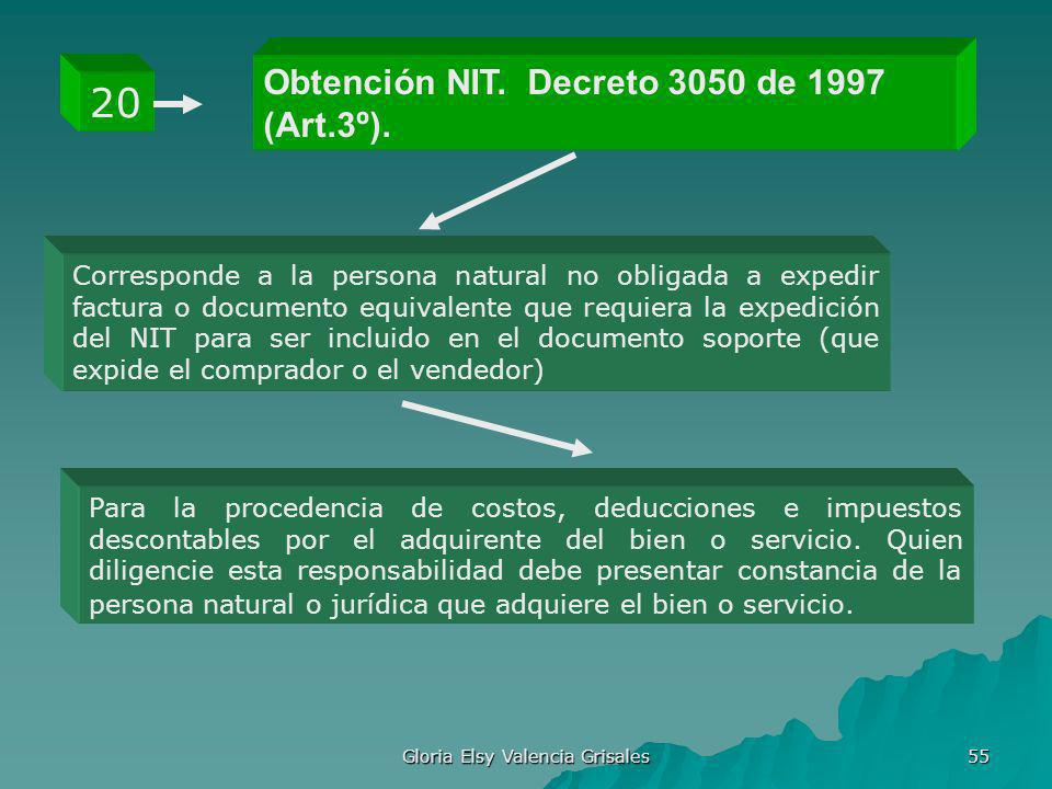 Gloria Elsy Valencia Grisales 55 Obtención NIT. Decreto 3050 de 1997 (Art.3º). 20 Corresponde a la persona natural no obligada a expedir factura o doc