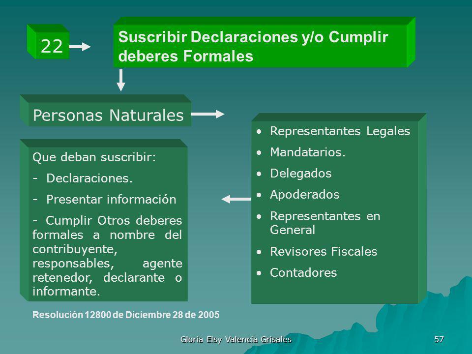 Gloria Elsy Valencia Grisales 57 Suscribir Declaraciones y/o Cumplir deberes Formales 22 Personas Naturales Representantes Legales Mandatarios. Delega