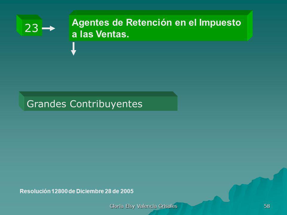 Gloria Elsy Valencia Grisales 58 Agentes de Retención en el Impuesto a las Ventas. 23 Grandes Contribuyentes Resolución 12800 de Diciembre 28 de 2005