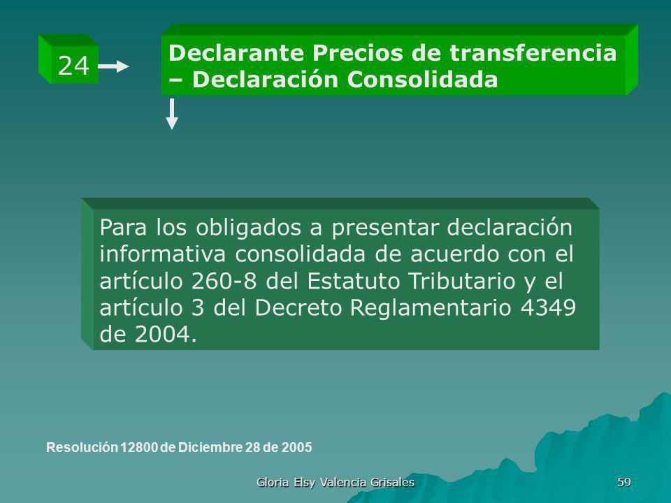 Gloria Elsy Valencia Grisales 59 Declarante Precios de transferencia – Declaración Consolidada 24 Para los obligados a presentar declaración informati