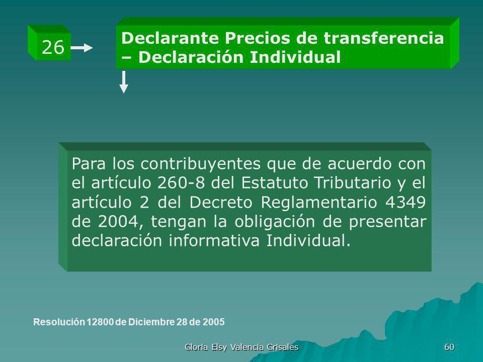 Gloria Elsy Valencia Grisales 60 Declarante Precios de transferencia – Declaración Individual 26 Para los contribuyentes que de acuerdo con el artícul