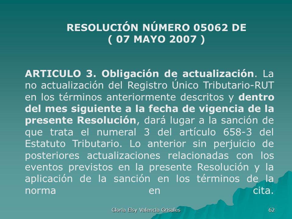 Gloria Elsy Valencia Grisales 62 RESOLUCIÓN NÚMERO 05062 DE ( 07 MAYO 2007 ) ARTICULO 3. Obligación de actualización. La no actualización del Registro