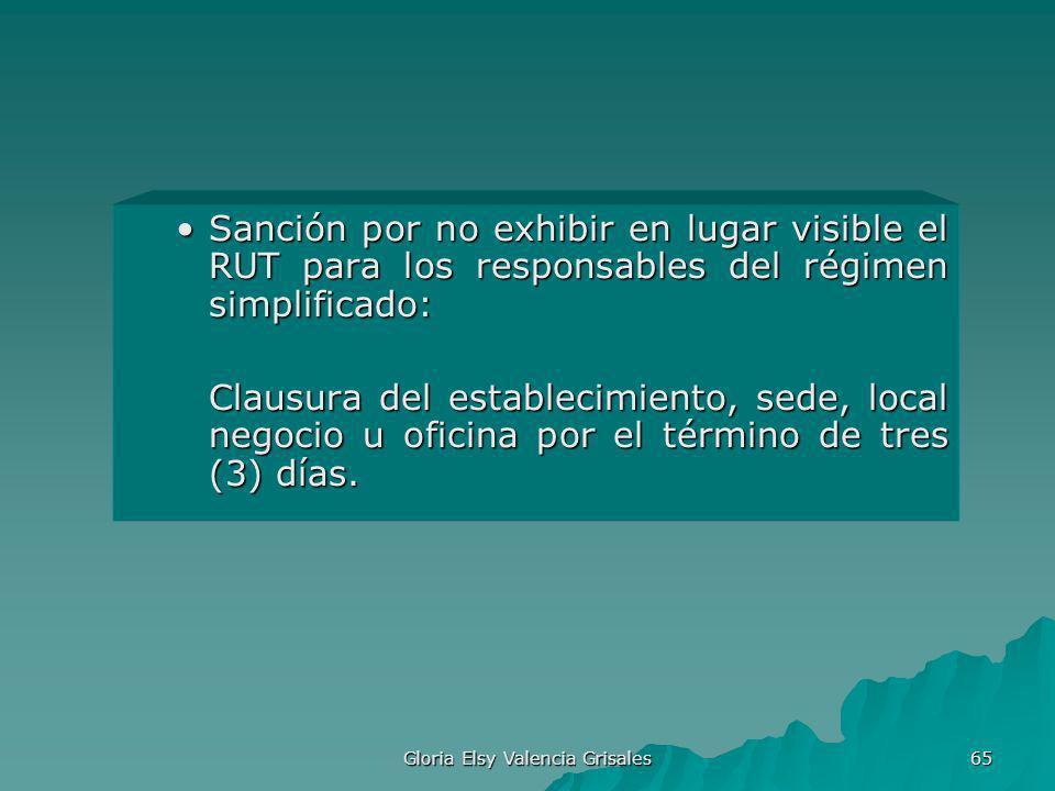 Gloria Elsy Valencia Grisales 65 Sanción por no exhibir en lugar visible el RUT para los responsables del régimen simplificado:Sanción por no exhibir