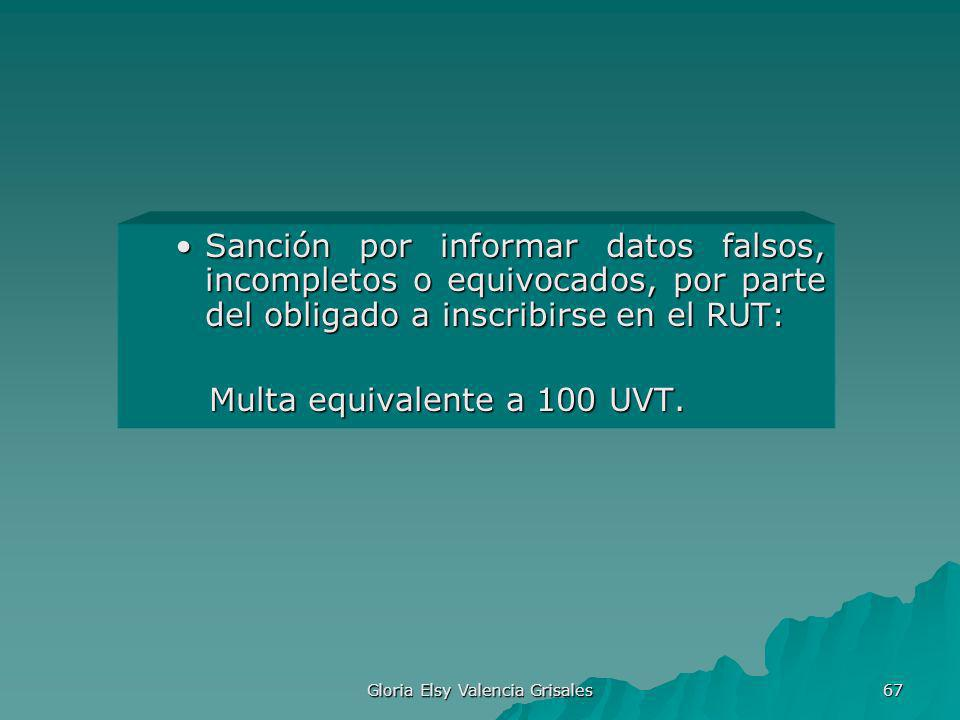 Gloria Elsy Valencia Grisales 67 Sanción por informar datos falsos, incompletos o equivocados, por parte del obligado a inscribirse en el RUT:Sanción