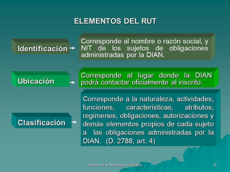 Gloria Elsy Valencia Grisales 9 ELEMENTOS DEL RUT Identificación Corresponde al nombre o razón social, y NIT de los sujetos de obligaciones administra