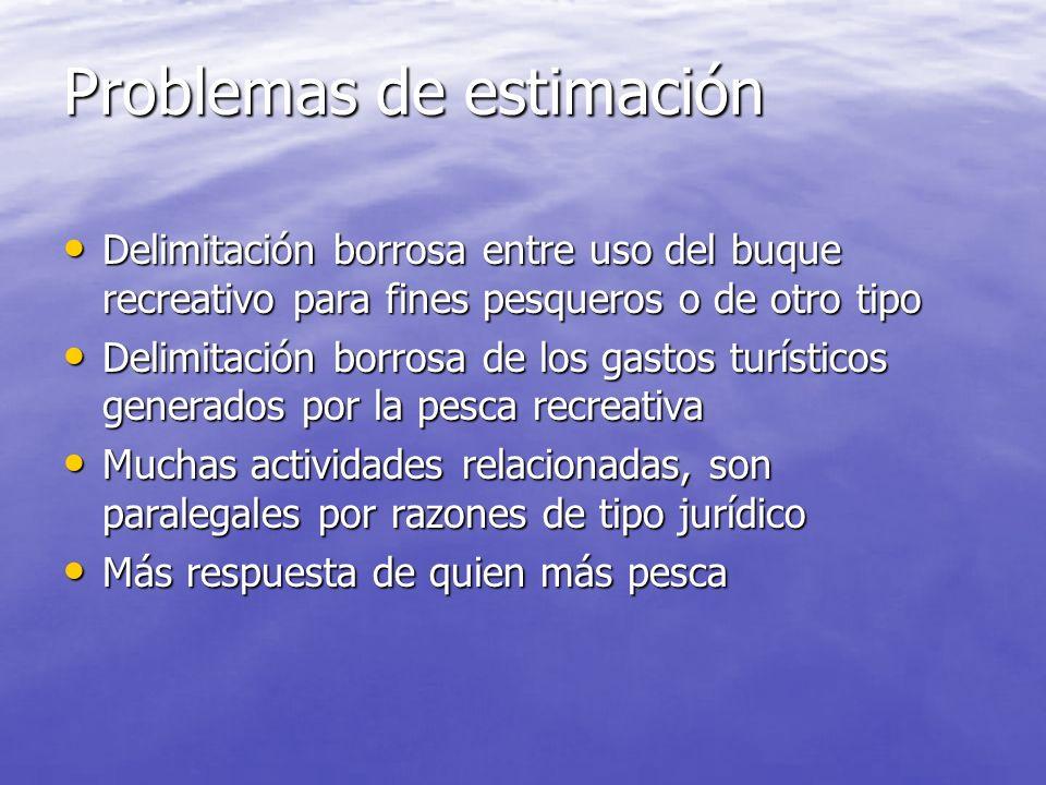 Como evaluar el peso económico? Se propone evaluar la Renta de la Pesca Recreativa, estimando el gasto total de los pescadores recreativos para ejerce
