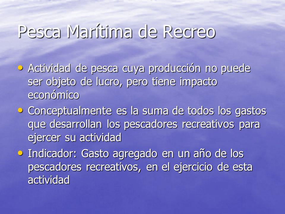 Las flotas de pesca marítima de recreo en el Mediterráneo; peso económico y social Dr. Ramón Franquesa, Gabinete de Economia del Mar, Universitat de B