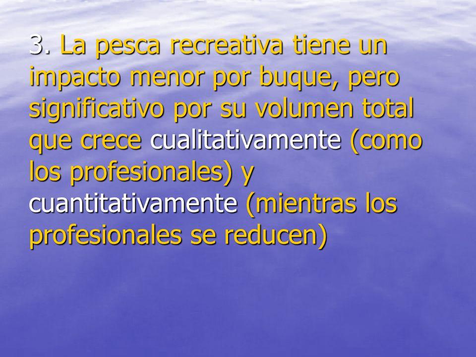 2. La pesca recreativa como la profesional, sufren los efectos medioambientales Es alternativo, no es posible mantener la misma presión y además aumen