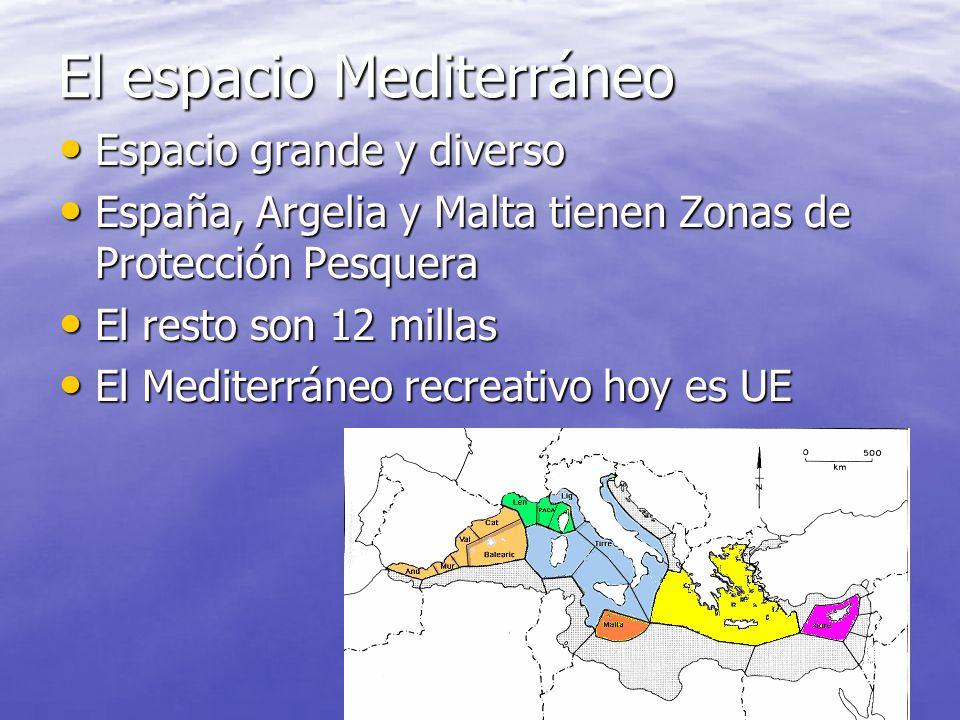 El espacio Mediterráneo Espacio grande y diverso Espacio grande y diverso España, Argelia y Malta tienen Zonas de Protección Pesquera España, Argelia y Malta tienen Zonas de Protección Pesquera El resto son 12 millas El resto son 12 millas El Mediterráneo recreativo hoy es UE El Mediterráneo recreativo hoy es UE