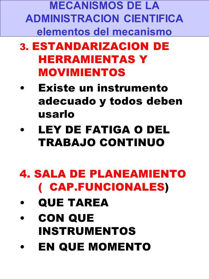 MECANISMOS DE LA ADMINISTRACION CIENTIFICA elementos del mecanismo 3. ESTANDARIZACION DE HERRAMIENTAS Y MOVIMIENTOS Existe un instrumento adecuado y t