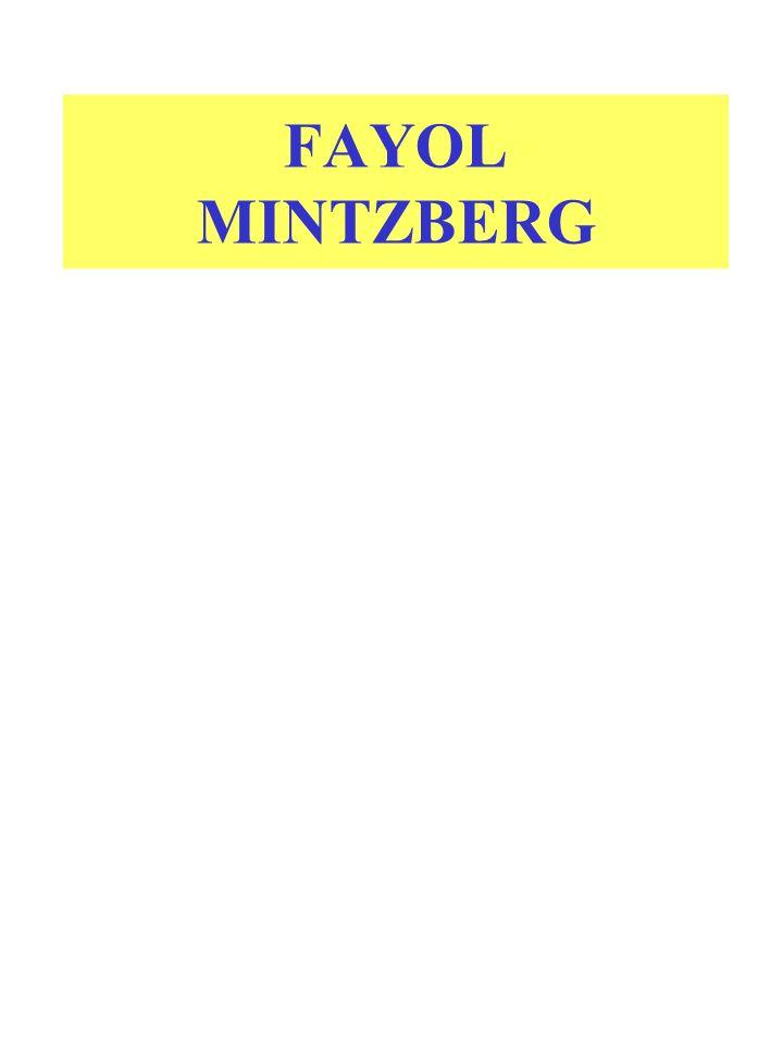 FAYOL MINTZBERG