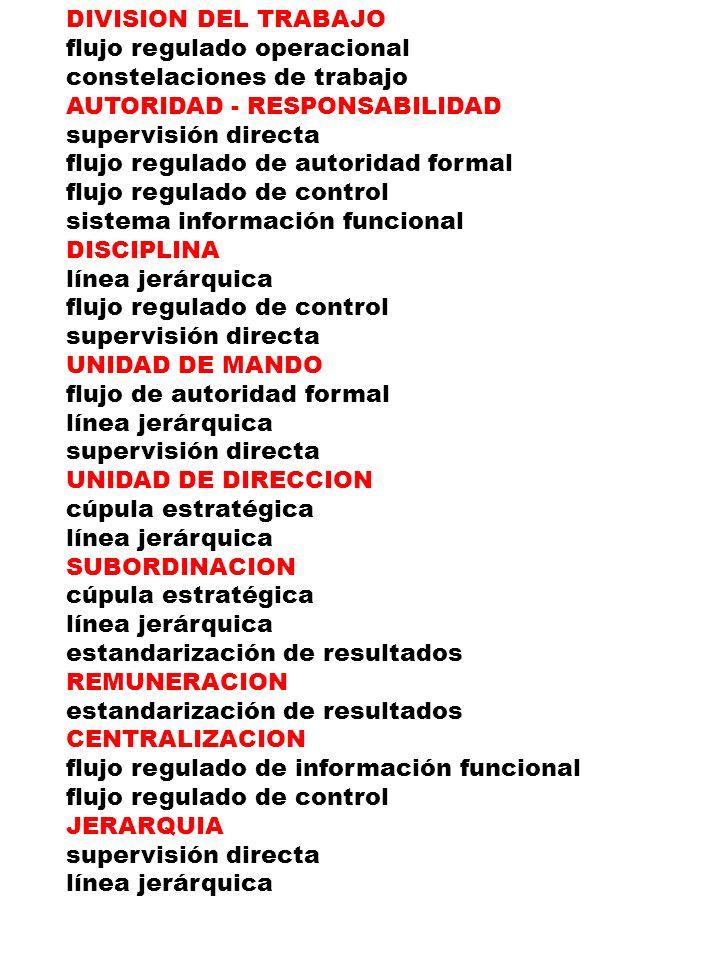 DIVISION DEL TRABAJO flujo regulado operacional constelaciones de trabajo AUTORIDAD - RESPONSABILIDAD supervisión directa flujo regulado de autoridad