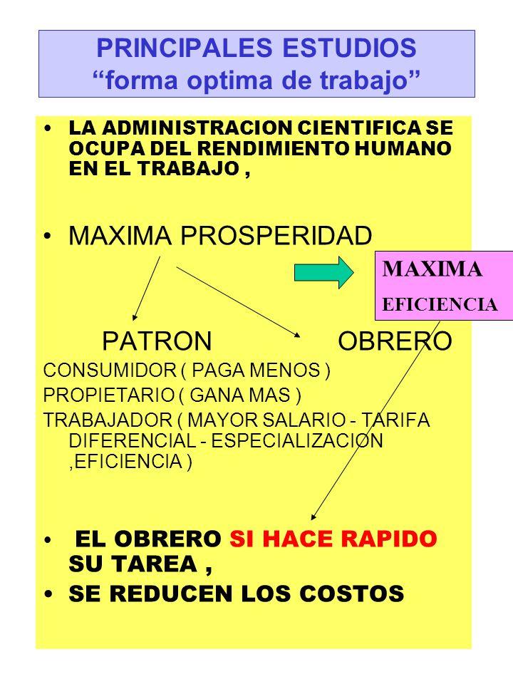 PRINCIPALES ESTUDIOS forma optima de trabajo LA ADMINISTRACION CIENTIFICA SE OCUPA DEL RENDIMIENTO HUMANO EN EL TRABAJO, MAXIMA PROSPERIDAD PATRON OBR