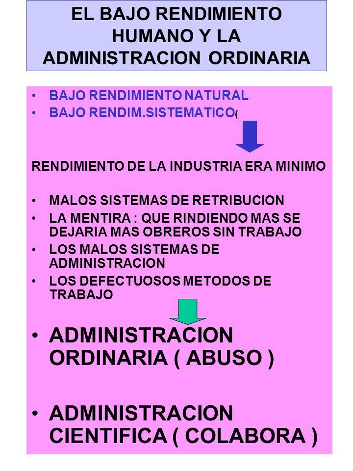 EL BAJO RENDIMIENTO HUMANO Y LA ADMINISTRACION ORDINARIA BAJO RENDIMIENTO NATURAL BAJO RENDIM.SISTEMATICO ( RENDIMIENTO DE LA INDUSTRIA ERA MINIMO MAL