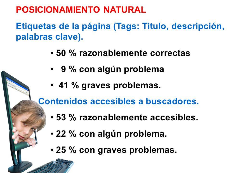 POSICIONAMIENTO NATURAL Etiquetas de la página (Tags: Titulo, descripción, palabras clave). 50 % razonablemente correctas 9 % con algún problema 41 %