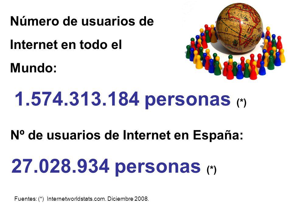 Número de usuarios de Internet en todo el Mundo: Fuentes: (*) Internetworldstats.com. Diciembre 2008. 1.574.313.184 personas (*) Nº de usuarios de Int