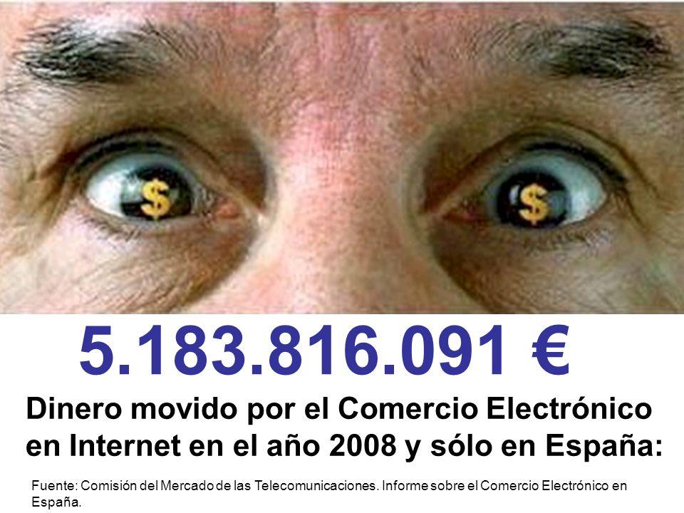 Dinero movido por el Comercio Electrónico en Internet en el año 2008 y sólo en España: Fuente: Comisión del Mercado de las Telecomunicaciones. Informe
