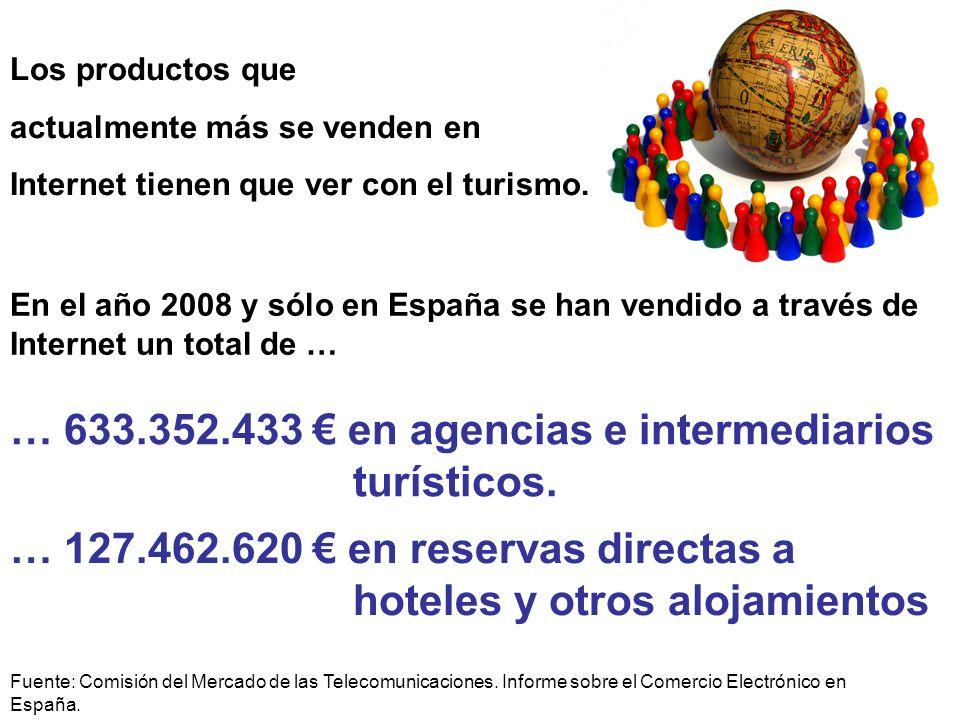Los productos que actualmente más se venden en Internet tienen que ver con el turismo. Fuente: Comisión del Mercado de las Telecomunicaciones. Informe
