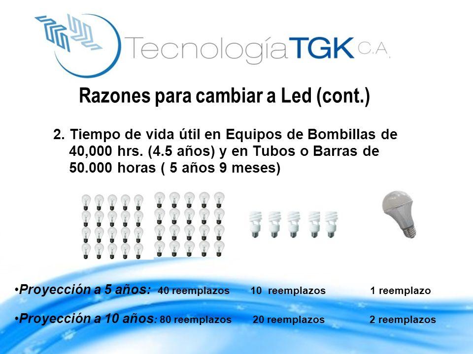Otros Productos Vela Led, 3W Reflector Led 40W/50W/80W Pantalla Led Luz Puntual Led, 5W Luz de Calle Led, 160W Luz de Piso Led, 7W Luz de Enchufe Led, 3W