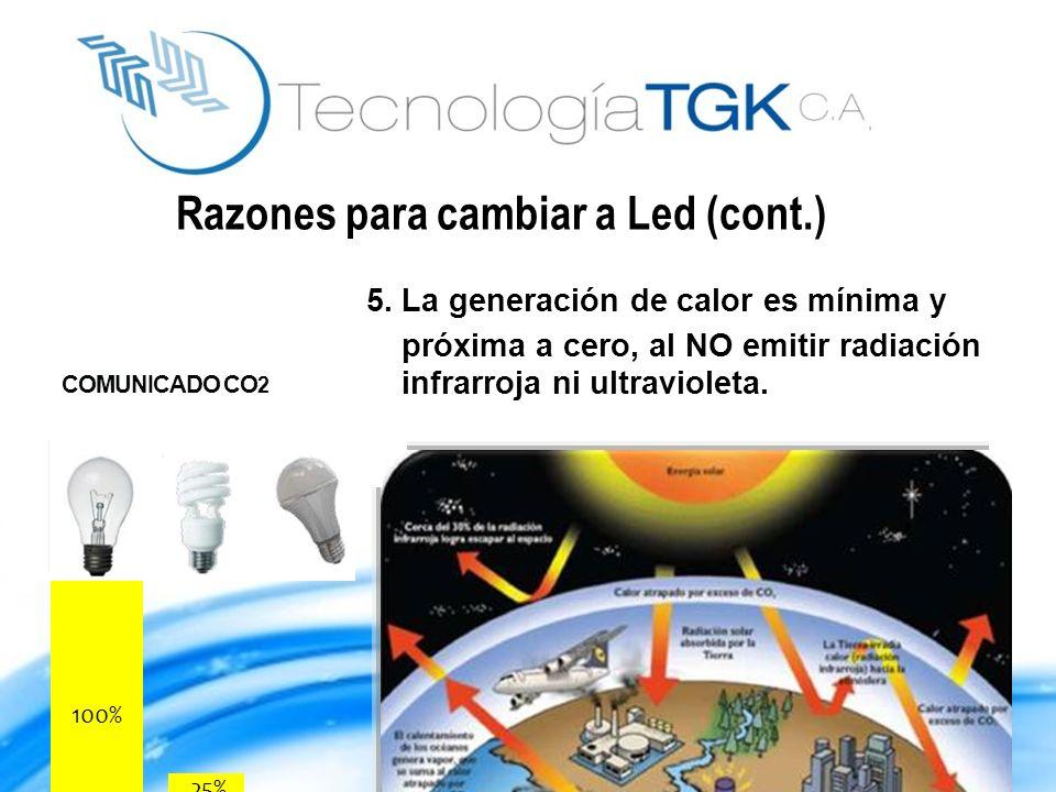 Razones para cambiar a Led (cont.) 5. La generación de calor es mínima y próxima a cero, al NO emitir radiación infrarroja ni ultravioleta. COMUNICADO