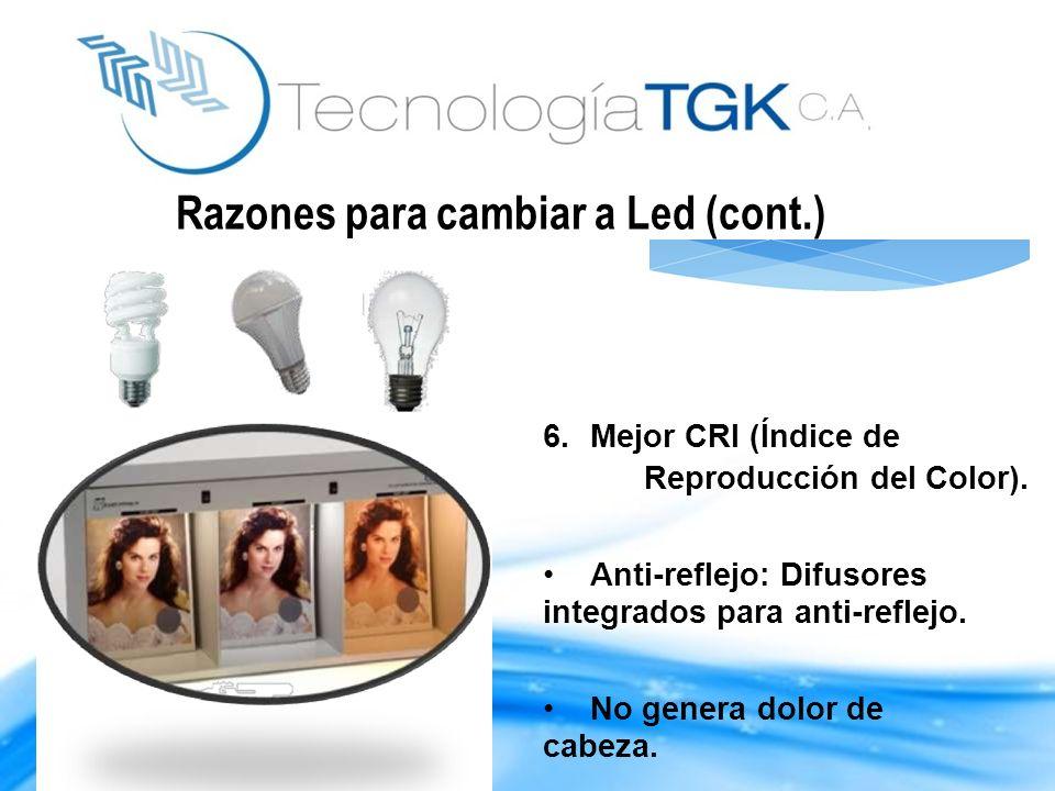 Ejemplo de Modelos: Barra T5 de iluminación LED.Dimmeable, 18 watts de consumo.