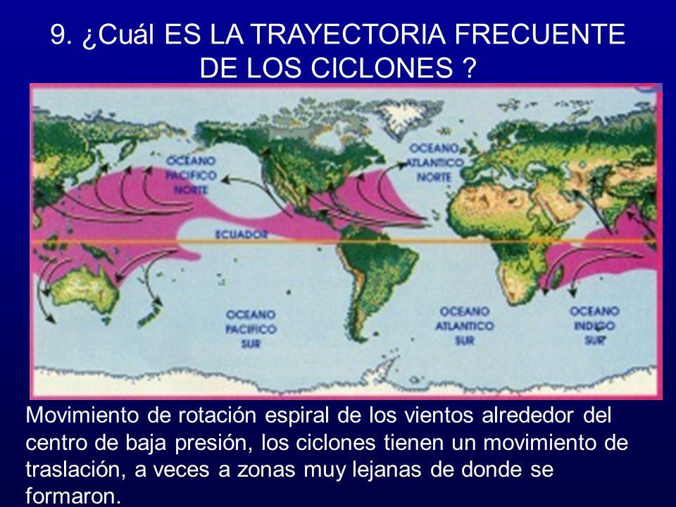 9.¿Cuál ES LA TRAYECTORIA FRECUENTE DE LOS CICLONES .