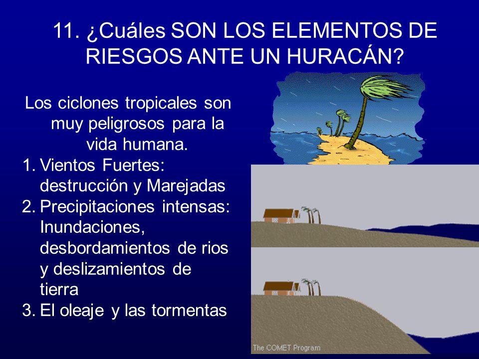 11.¿Cuáles SON LOS ELEMENTOS DE RIESGOS ANTE UN HURACÁN.