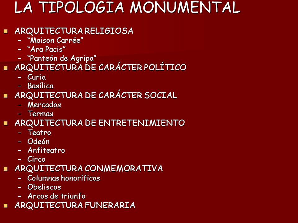 LA TIPOLOGÍA MONUMENTAL ARQUITECTURA RELIGIOSA ARQUITECTURA RELIGIOSA –Maison Carrée –Ara Pacis –Panteón de Agripa ARQUITECTURA DE CARÁCTER POLÍTICO ARQUITECTURA DE CARÁCTER POLÍTICO –Curia –Basílica ARQUITECTURA DE CARÁCTER SOCIAL ARQUITECTURA DE CARÁCTER SOCIAL –Mercados –Termas ARQUITECTURA DE ENTRETENIMIENTO ARQUITECTURA DE ENTRETENIMIENTO –Teatro –Odeón –Anfiteatro –Circo ARQUITECTURA CONMEMORATIVA ARQUITECTURA CONMEMORATIVA –Columnas honoríficas –Obeliscos –Arcos de triunfo ARQUITECTURA FUNERARIA ARQUITECTURA FUNERARIA