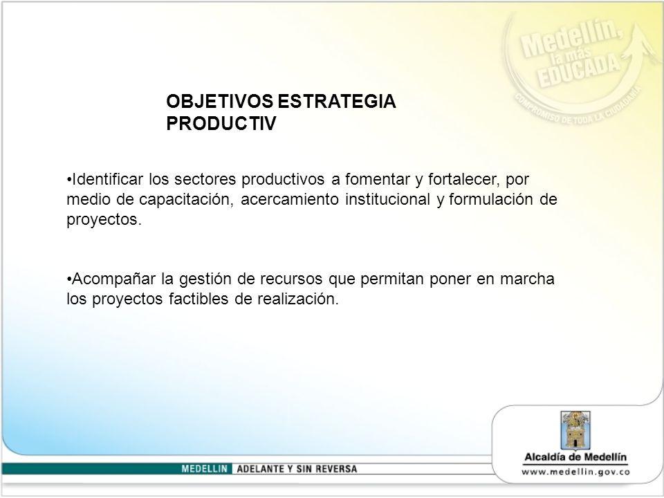 OBJETIVOS ESTRATEGIA PRODUCTIV Identificar los sectores productivos a fomentar y fortalecer, por medio de capacitación, acercamiento institucional y f