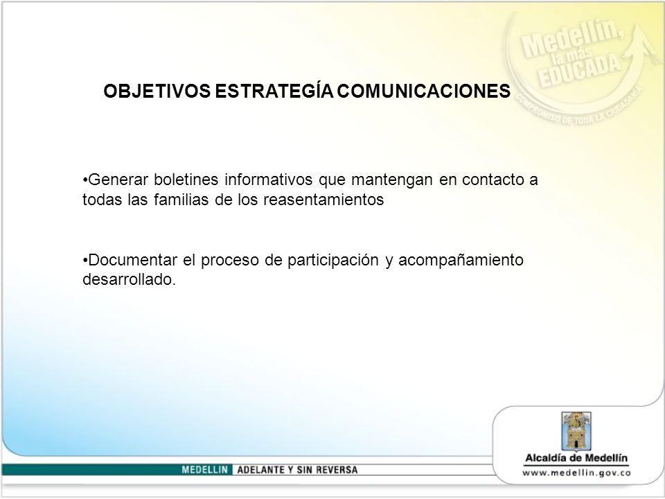 OBJETIVOS ESTRATEGÍA COMUNICACIONES Generar boletines informativos que mantengan en contacto a todas las familias de los reasentamientos Documentar el