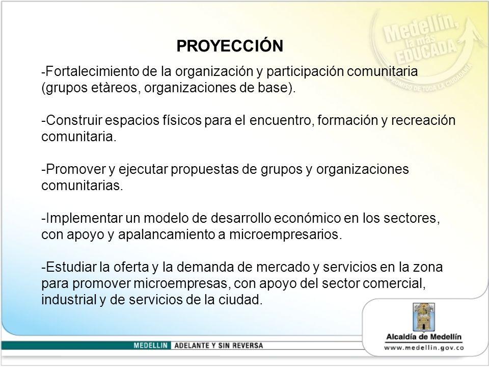PROYECCIÓN - Fortalecimiento de la organización y participación comunitaria (grupos etàreos, organizaciones de base). -Construir espacios físicos para
