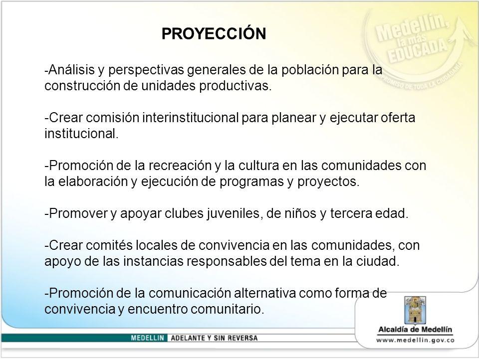 - Análisis y perspectivas generales de la población para la construcción de unidades productivas. -Crear comisión interinstitucional para planear y ej