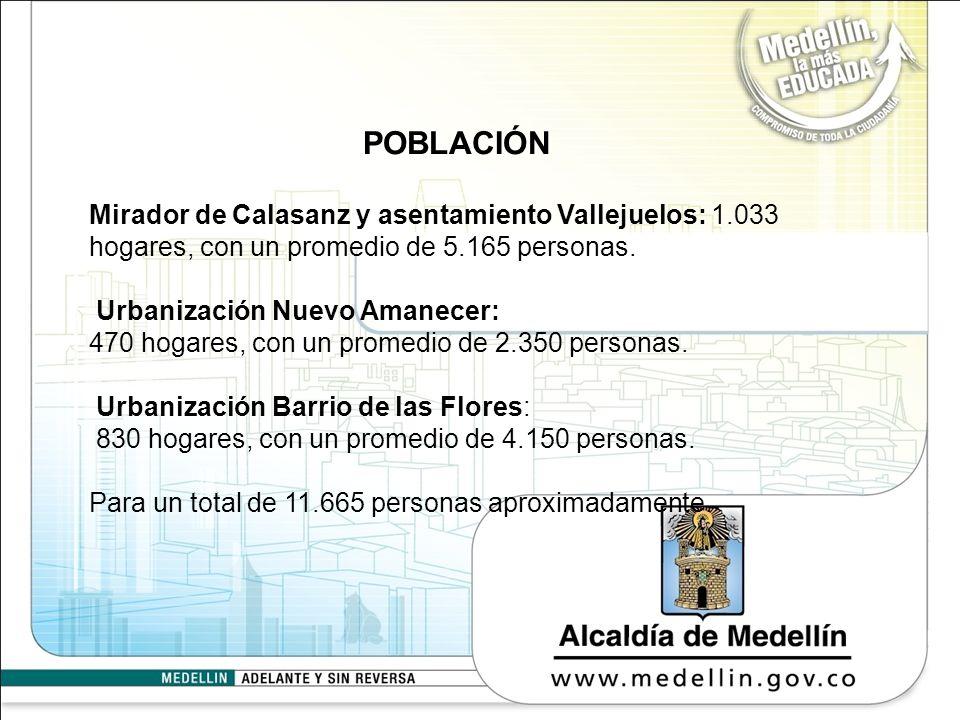 POBLACIÓN Mirador de Calasanz y asentamiento Vallejuelos: 1.033 hogares, con un promedio de 5.165 personas. Urbanización Nuevo Amanecer: 470 hogares,